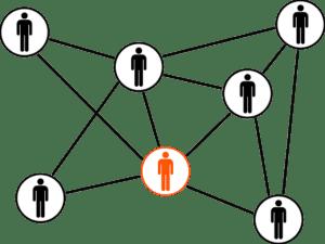 Das Power-Netzwerk – Verraten Sie uns Ihr Spezialgebiet!