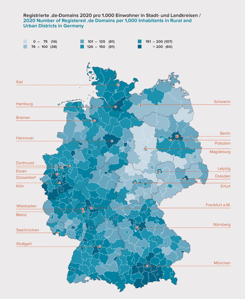 DENIC .de Domain Statistik: Anzahl .de Domains in Deutschland (relativ)
